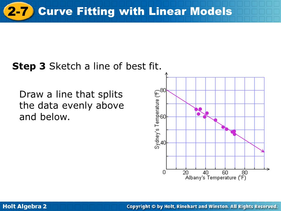 Holt Algebra 2 2-7 Curve Fitting with Linear Models c.