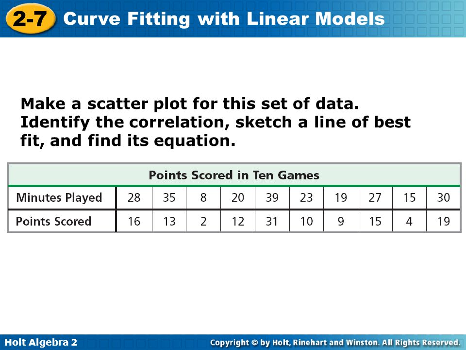 Holt Algebra 2 2-7 Curve Fitting with Linear Models Step 1 Plot the data points.
