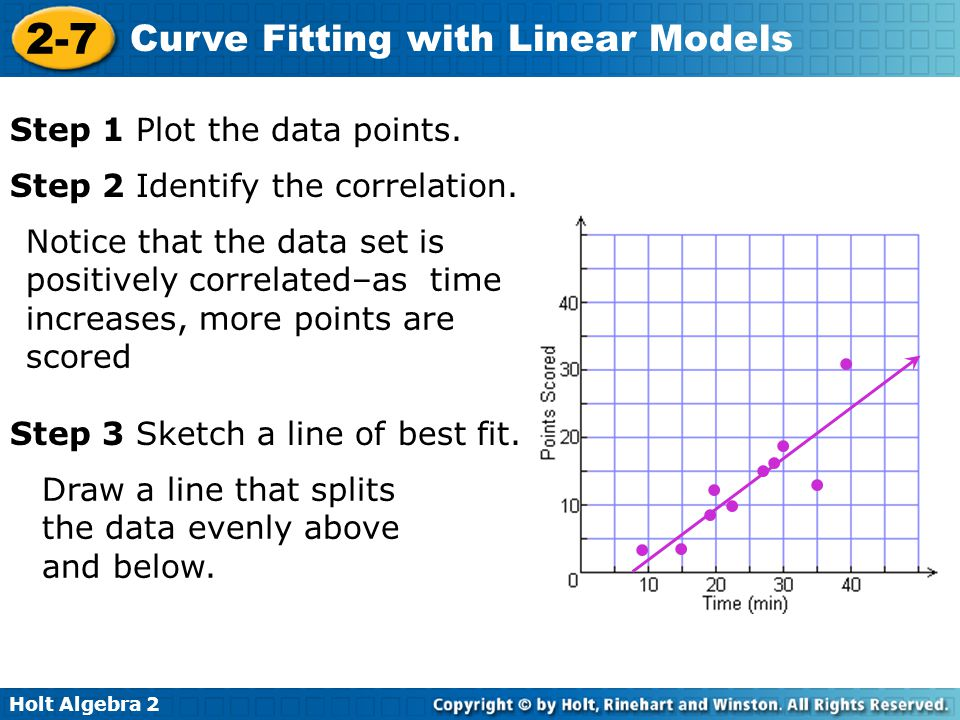 Holt Algebra 2 2-7 Curve Fitting with Linear Models o b.