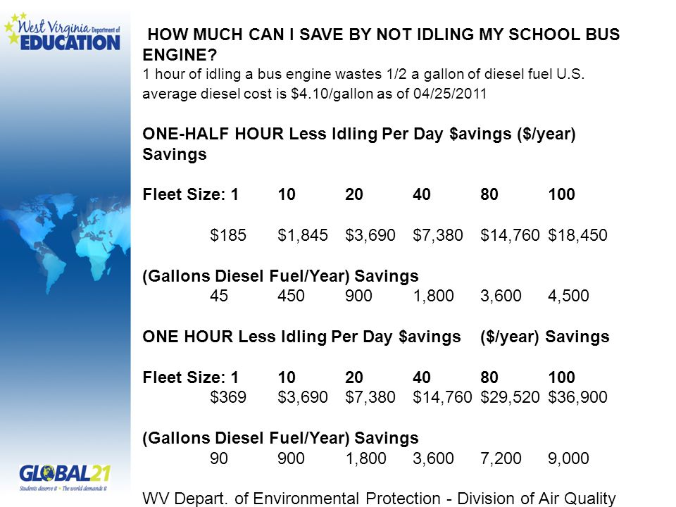 HOW MUCH CAN I SAVE BY NOT IDLING MY SCHOOL BUS ENGINE.