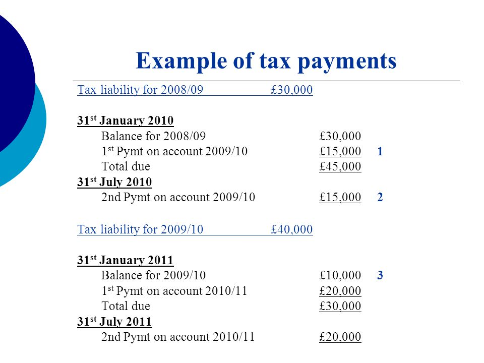 Example of tax payments Tax liability for 2008/09 £30,000 31 st January 2010 Balance for 2008/09 £30,000 1 st Pymt on account 2009/10£15,000 1 Total due£45,000 31 st July 2010 2nd Pymt on account 2009/10£15,000 2 Tax liability for 2009/10 £40,000 31 st January 2011 Balance for 2009/10 £10,000 3 1 st Pymt on account 2010/11£20,000 Total due£30,000 31 st July 2011 2nd Pymt on account 2010/11£20,000