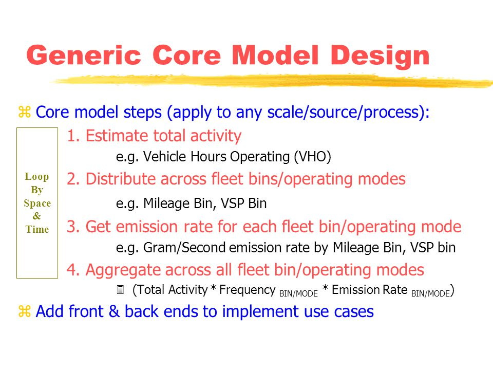 Generic Core Model Design zCore model steps (apply to any scale/source/process): 1.