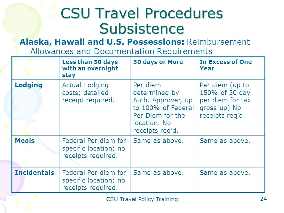 CSU Travel Policy Training 24 CSU Travel Procedures Subsistence Alaska, Hawaii and U.S. Possessions: Reimbursement Allowances and Documentation Requir