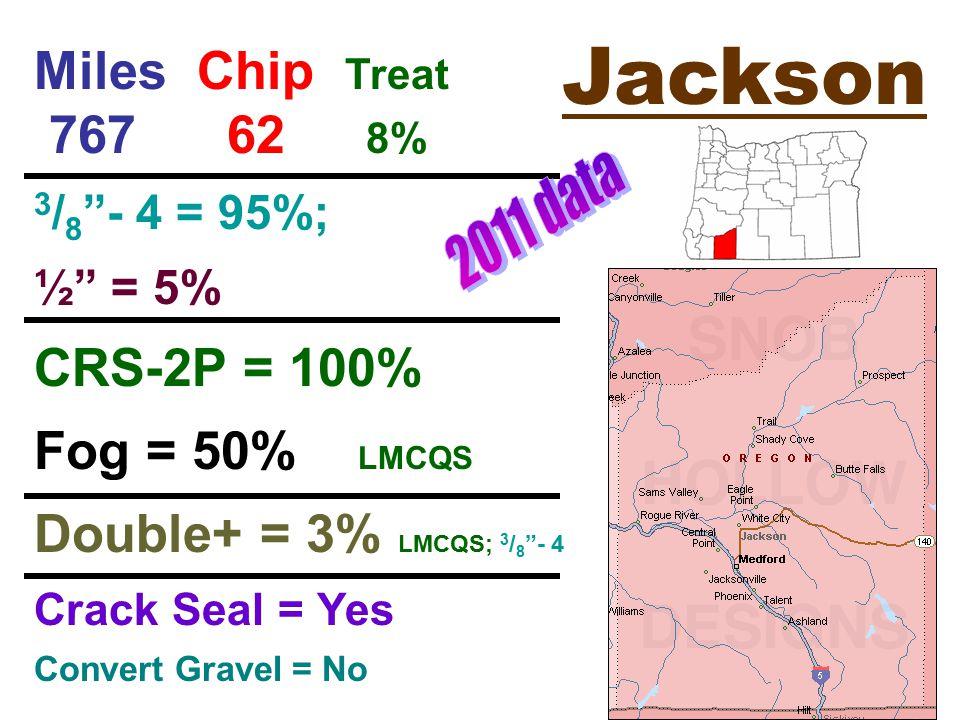 Jackson Miles Chip Treat 767 62 8% 3 / 8 - 4 = 95%; ½ = 5% CRS-2P = 100% Fog = 50% LMCQS Double+ = 3% LMCQS; 3 / 8 - 4 Crack Seal = Yes Convert Gravel = No