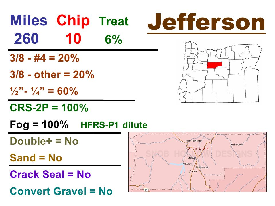 Jefferson Miles Chip Treat 260 10 6% 3/8 - #4 = 20% 3/8 - other = 20% ½ - ¼ = 60% CRS-2P = 100% Fog = 100% HFRS-P1 dilute Double+ = No Sand = No Crack Seal = No Convert Gravel = No