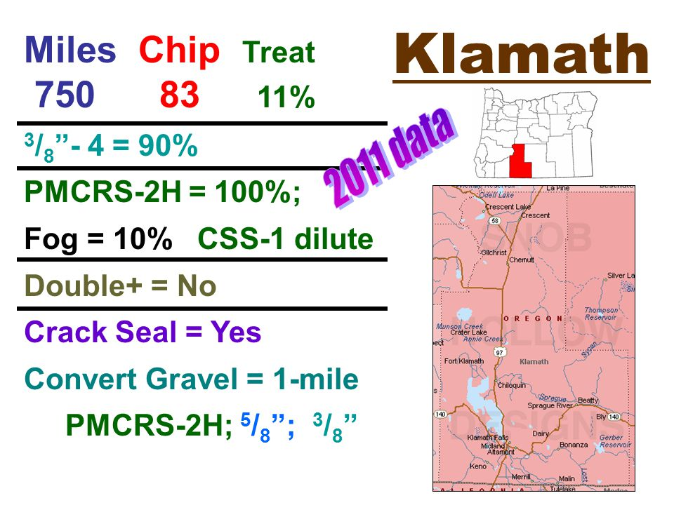 Klamath Miles Chip Treat 750 83 11% 3 / 8 - 4 = 90% PMCRS-2H = 100%; Fog = 10% CSS-1 dilute Double+ = No Crack Seal = Yes Convert Gravel = 1-mile PMCRS-2H; 5 / 8 ; 3 / 8