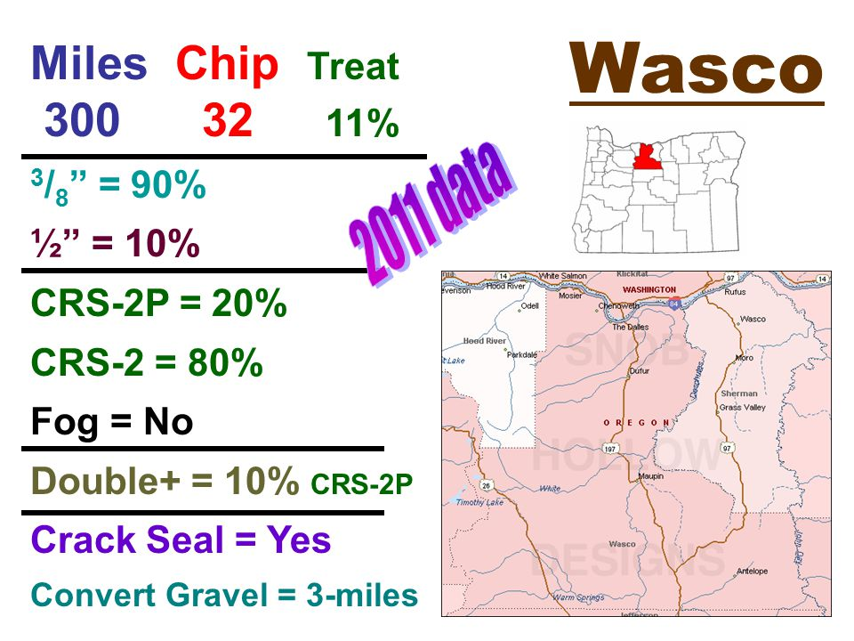 Wasco Miles Chip Treat 300 32 11% 3 / 8 = 90% ½ = 10% CRS-2P = 20% CRS-2 = 80% Fog = No Double+ = 10% CRS-2P Crack Seal = Yes Convert Gravel = 3-miles