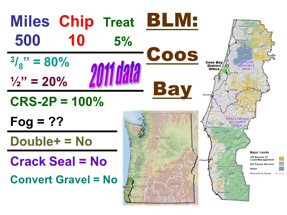 BLM: Coos Bay Miles Chip Treat 500 10 5% 3 / 8 = 80% ½ = 20% CRS-2P = 100% Fog = ?.