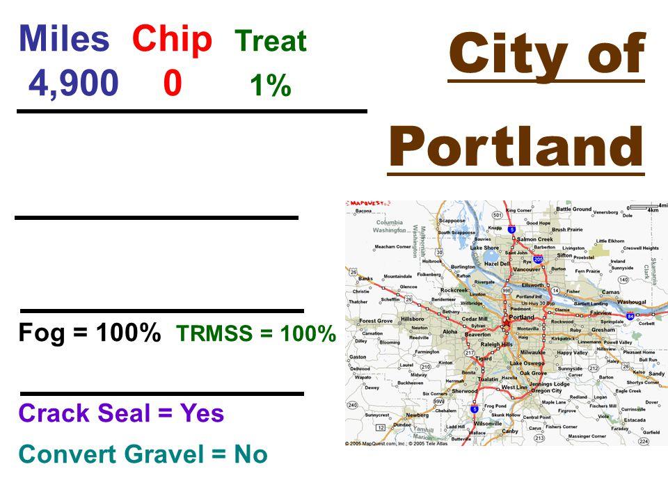 City of Portland Miles Chip Treat 4,900 0 1% Fog = 100% TRMSS = 100% Crack Seal = Yes Convert Gravel = No