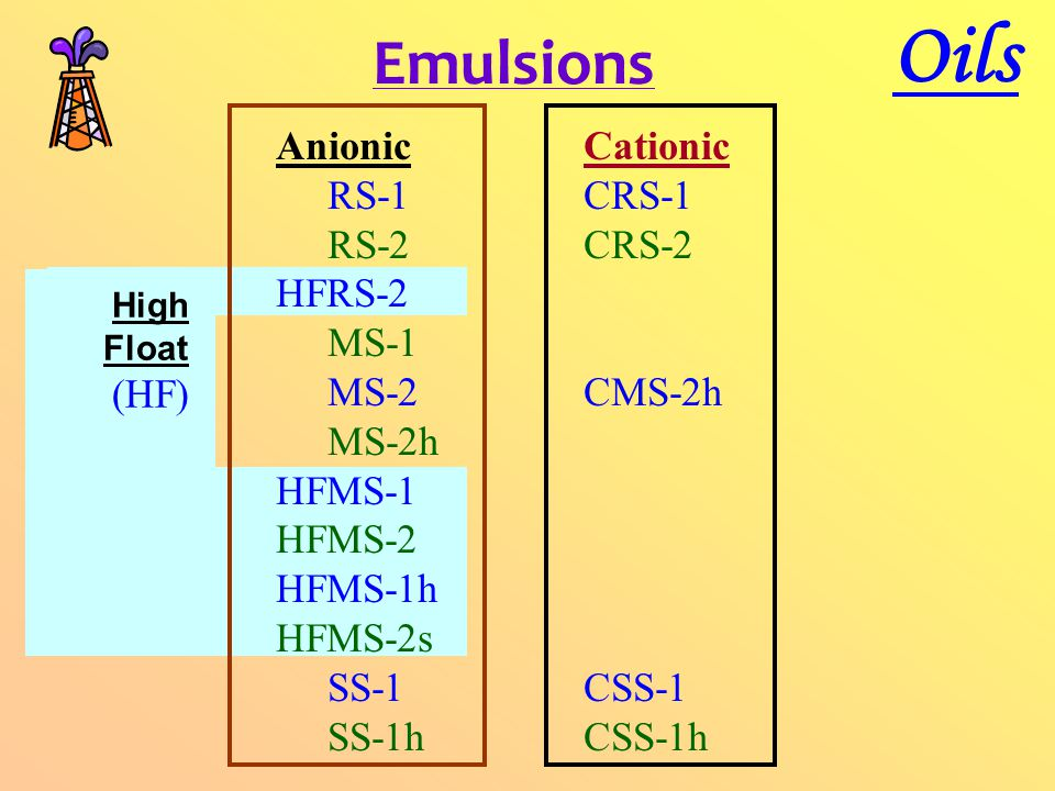 Emulsions Oils Cationic CRS-1 CRS-2 CMS-2h CSS-1 CSS-1h High Float (HF) Anionic RS-1 RS-2 HFRS-2 MS-1 MS-2 MS-2h HFMS-1 HFMS-2 HFMS-1h HFMS-2s SS-1 SS-1h