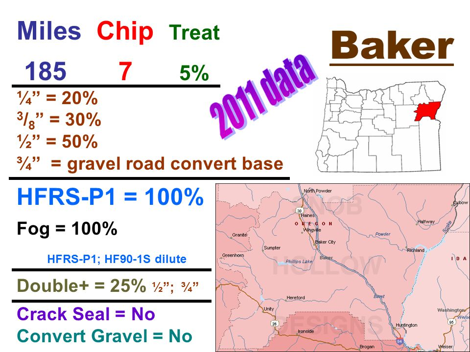 Baker Miles Chip Treat 185 7 5% ¼ = 20% 3 / 8 = 30% ½ = 50% ¾ = gravel road convert base HFRS-P1 = 100% Fog = 100% HFRS-P1; HF90-1S dilute Double+ = 25% ½ ; ¾ Crack Seal = No Convert Gravel = No