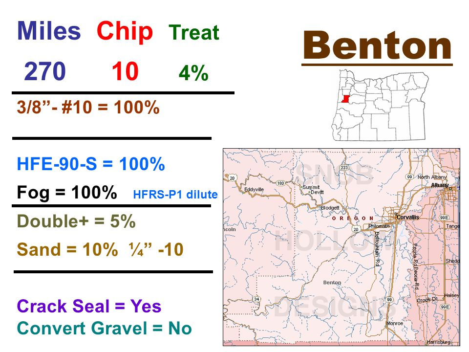 Miles Chip Treat 270 10 4% 3/8 - #10 = 100% HFE-90-S = 100% Fog = 100% HFRS-P1 dilute Double+ = 5% Sand = 10% ¼ -10 Crack Seal = Yes Convert Gravel = No Benton