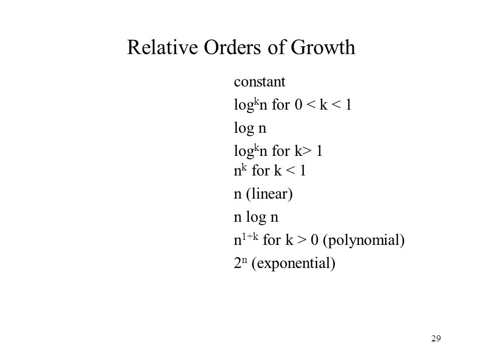 29 Relative Orders of Growth constant log k n for 0 < k < 1 log n log k n for k> 1 n k for k < 1 n (linear) n log n n 1+k for k > 0 (polynomial) 2 n (exponential)