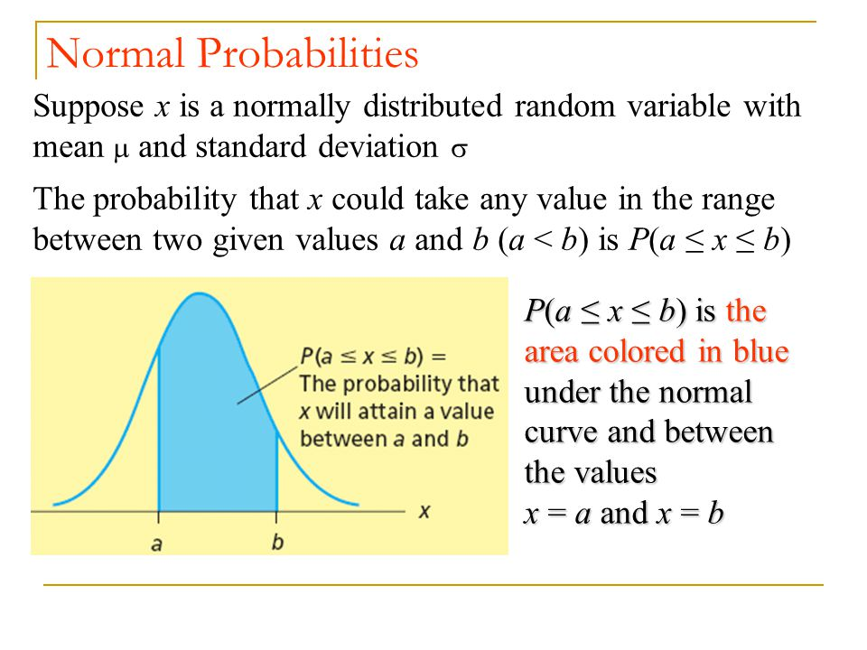 Normal Probabilities Suppose x is a normally distributed random variable with mean  and standard deviation  The probability that x could take any va