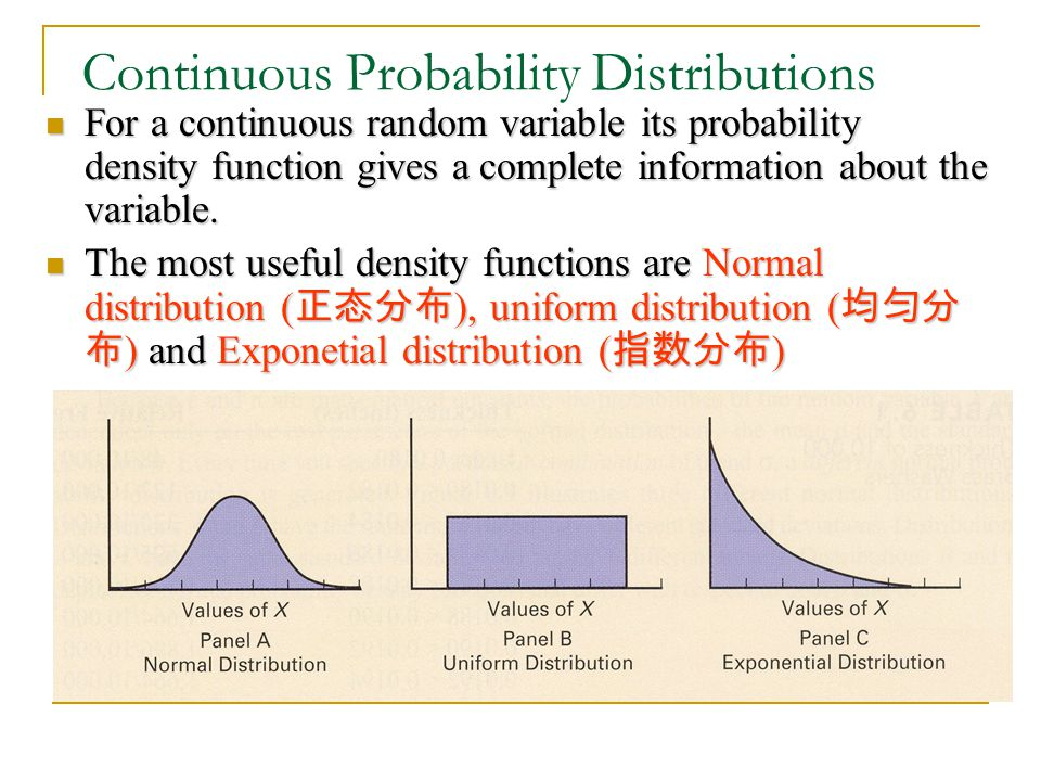 Continuous Probability Distributions For a continuous random variable its probability density function gives a complete information about the variable
