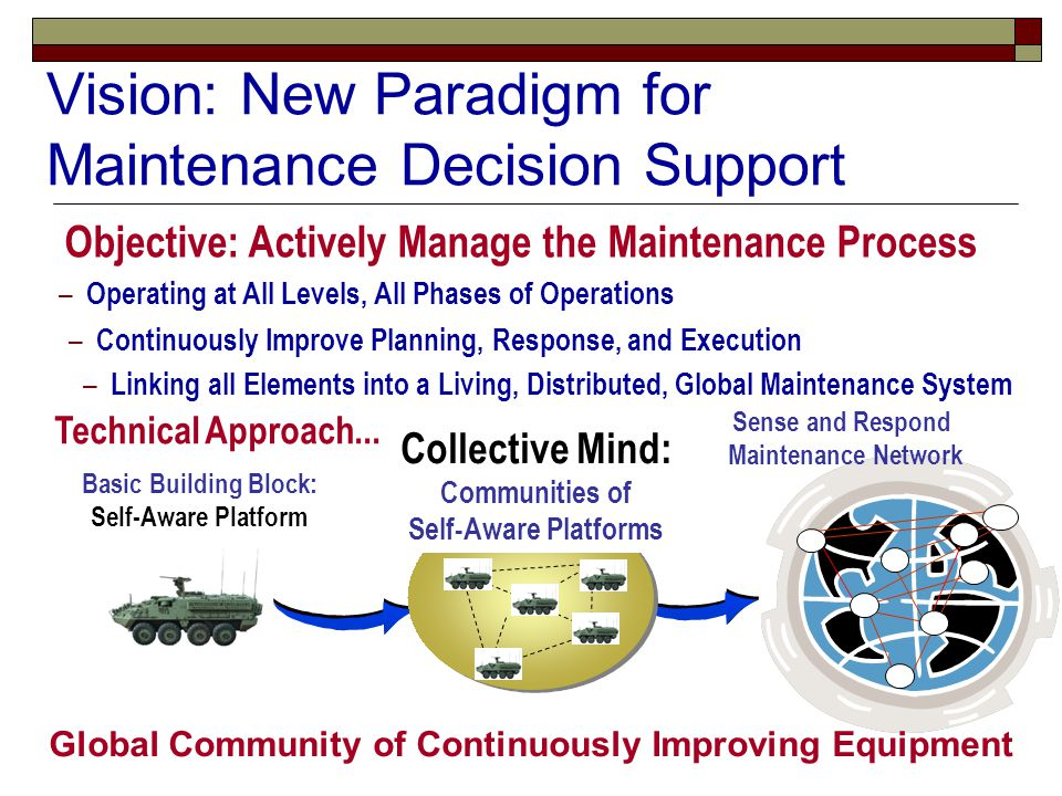 Vision: New Paradigm for Maintenance Decision Support Objective: Actively Manage the Maintenance Process – Continuously Improve Planning, Response, and Execution – Operating at All Levels, All Phases of Operations – Linking all Elements into a Living, Distributed, Global Maintenance System Basic Building Block: Self-Aware Platform Global Community of Continuously Improving Equipment Sense and Respond Maintenance Network Technical Approach...