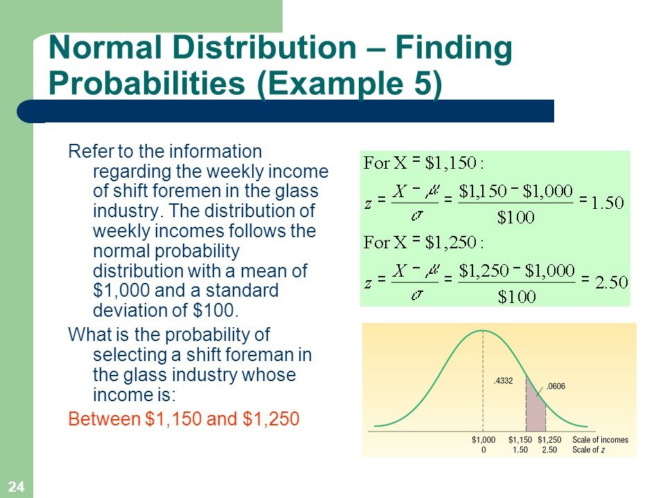 24 Refer to the information regarding the weekly income of shift foremen in the glass industry. The distribution of weekly incomes follows the normal