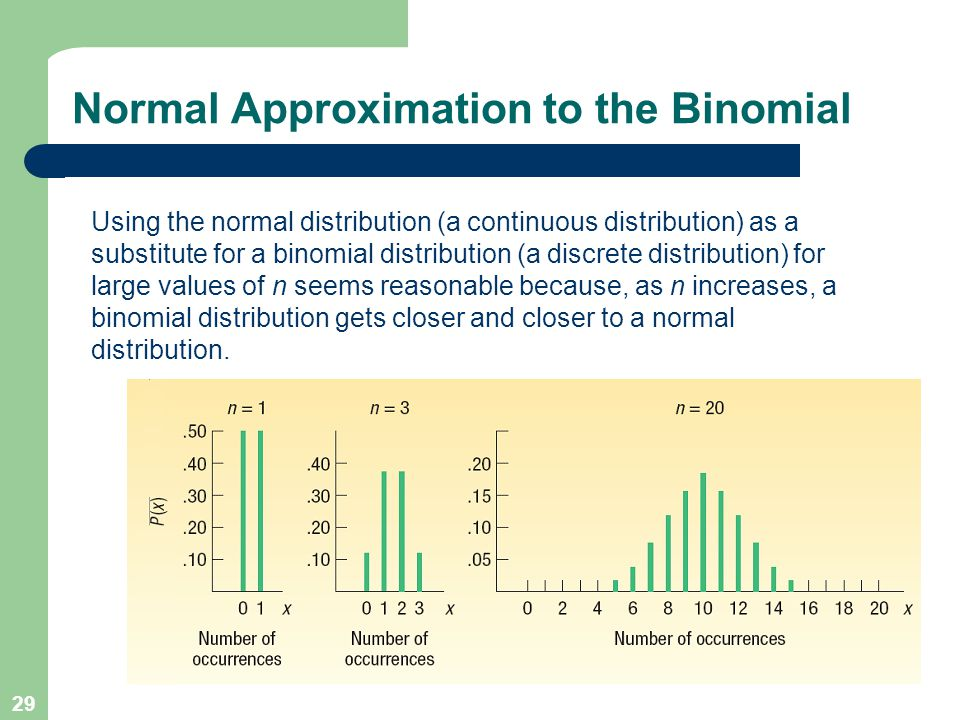 29 Using the normal distribution (a continuous distribution) as a substitute for a binomial distribution (a discrete distribution) for large values of