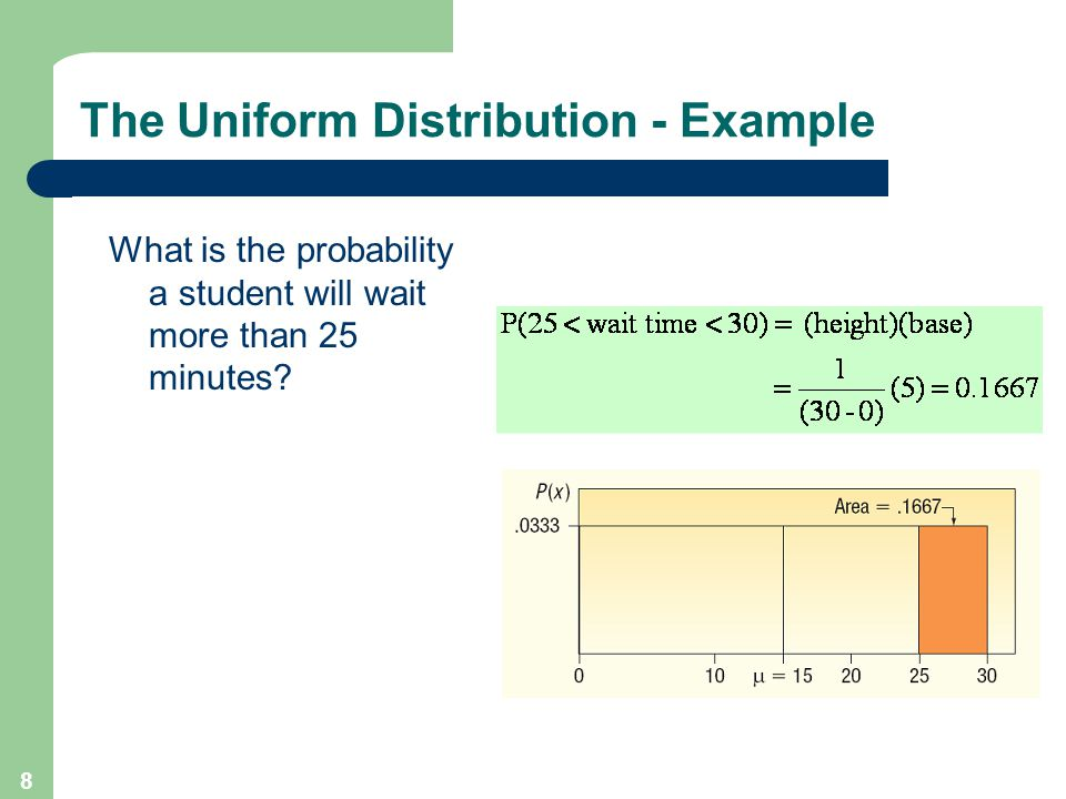 8 The Uniform Distribution - Example What is the probability a student will wait more than 25 minutes?