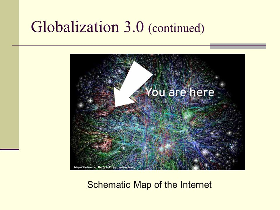 Globalization 3.0 (continued) Schematic Map of the Internet