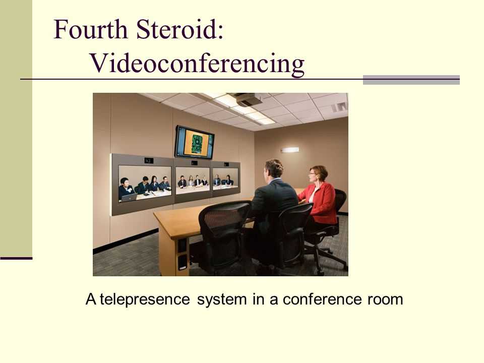 Fourth Steroid: Videoconferencing A telepresence system in a conference room