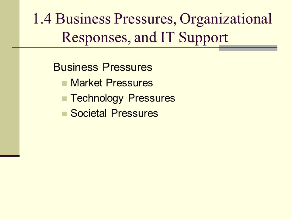 1.4 Business Pressures, Organizational Responses, and IT Support Business Pressures Market Pressures Technology Pressures Societal Pressures