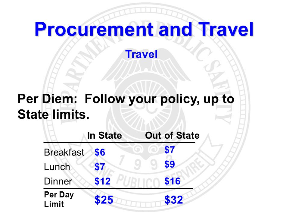 Procurement and Travel Per Diem: Follow your policy, up to State limits. In StateOut of State Breakfast Lunch Dinner $6 $7 $12 Per Day Limit $25 $7 $9