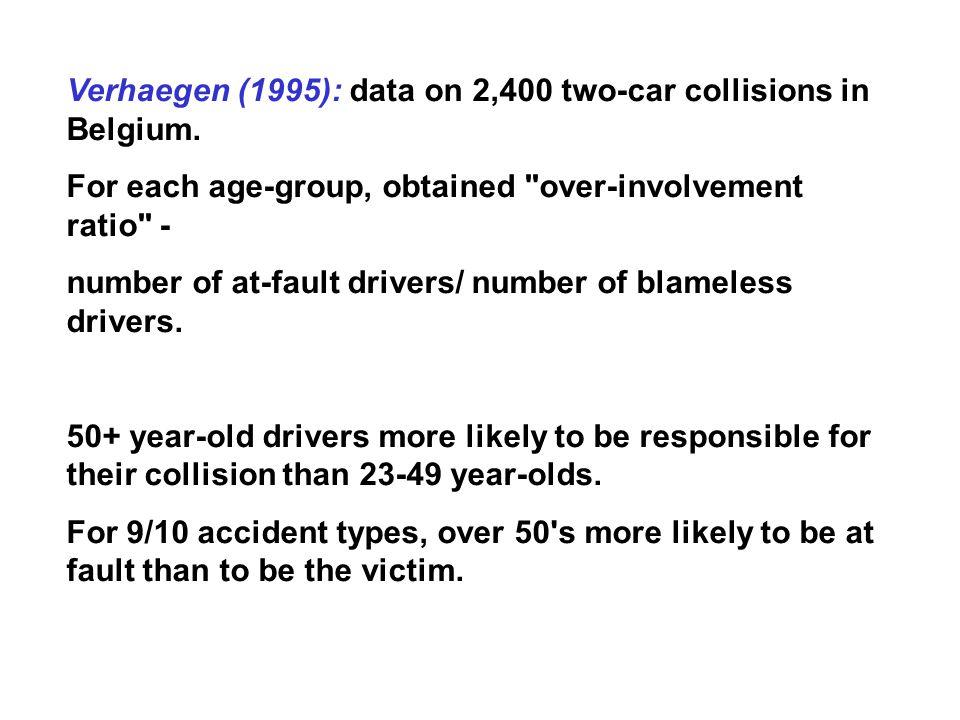 Verhaegen (1995): data on 2,400 two-car collisions in Belgium.