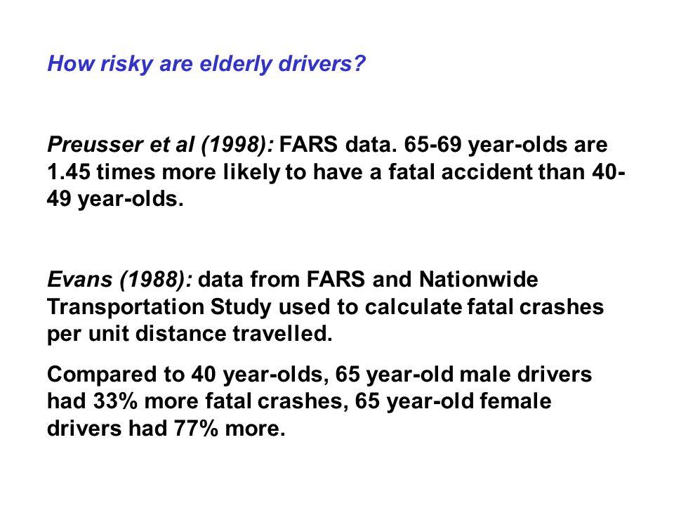 How risky are elderly drivers. Preusser et al (1998): FARS data.