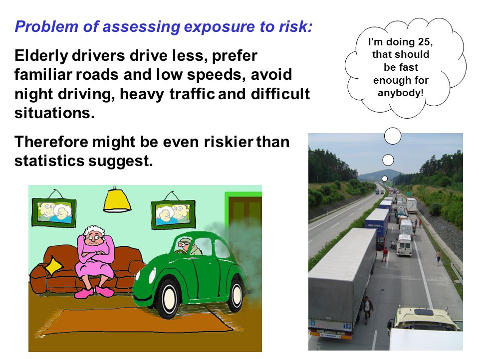 Hakamies-Blomqvist (1996): intersections and ageing: Functional domain Task demandsAge-related change Motor performance Do complex vehicle-handling movement sequences swiftly, while attending to traffic.