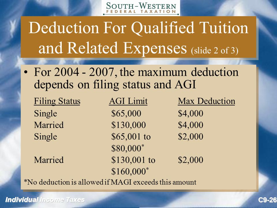 Individual Income Taxes C9-26 Deduction For Qualified Tuition and Related Expenses (slide 2 of 3) For 2004 - 2007, the maximum deduction depends on fi
