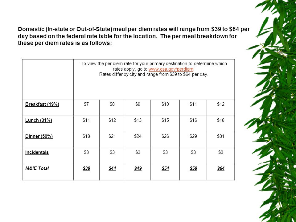Domestic (In-state or Out-of-State) meal per diem rates will range from $39 to $64 per day based on the federal rate table for the location.