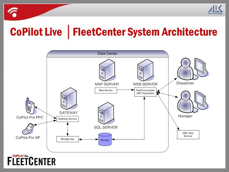 CoPilot Live │FleetCenter System Architecture