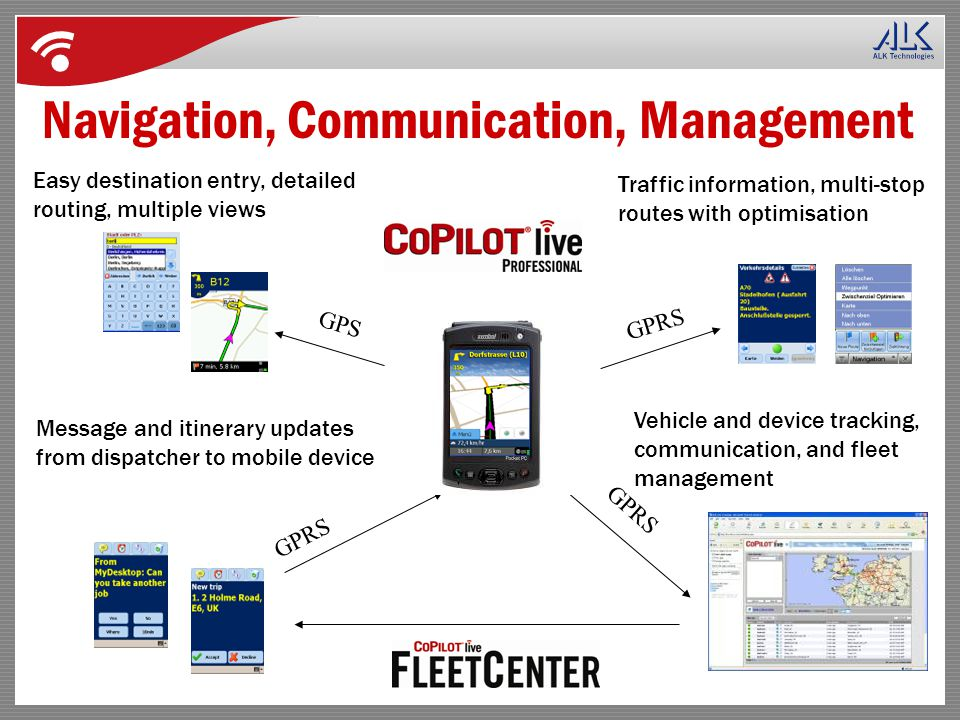 Navigation, Communication, Management Traffic information, multi-stop routes with optimisation GPRS Message and itinerary updates from dispatcher to mobile device GPRS Easy destination entry, detailed routing, multiple views GPS Vehicle and device tracking, communication, and fleet management GPRS