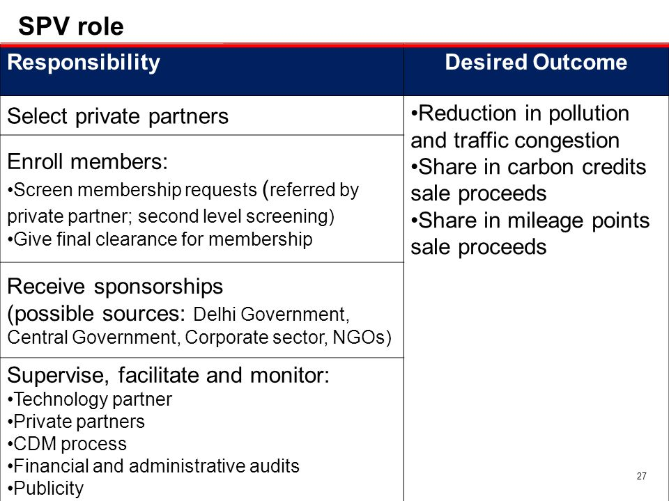 SPV role (Activities (a) and (b) can be implemented simultaneously) ResponsibilityDesired Outcome Select private partners Reduction in pollution and traffic congestion Share in carbon credits sale proceeds Share in mileage points sale proceeds Enroll members: Screen membership requests ( referred by private partner; second level screening) Give final clearance for membership Receive sponsorships (possible sources: Delhi Government, Central Government, Corporate sector, NGOs) Supervise, facilitate and monitor: Technology partner Private partners CDM process Financial and administrative audits Publicity 27