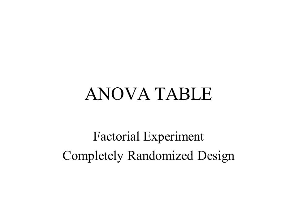 ANOVA TABLE Factorial Experiment Completely Randomized Design