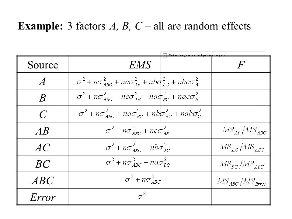 Example: 3 factors A, B, C – all are random effects SourceEMSF A B C AB AC BC ABC Error