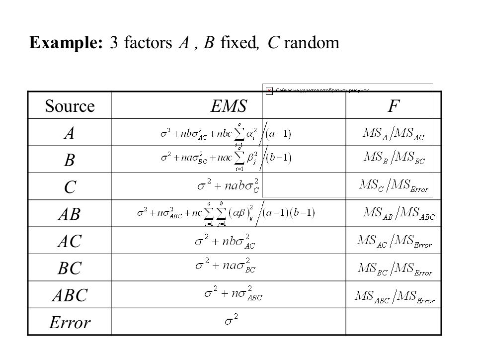 Example: 3 factors A, B fixed, C random SourceEMSF A B C AB AC BC ABC Error