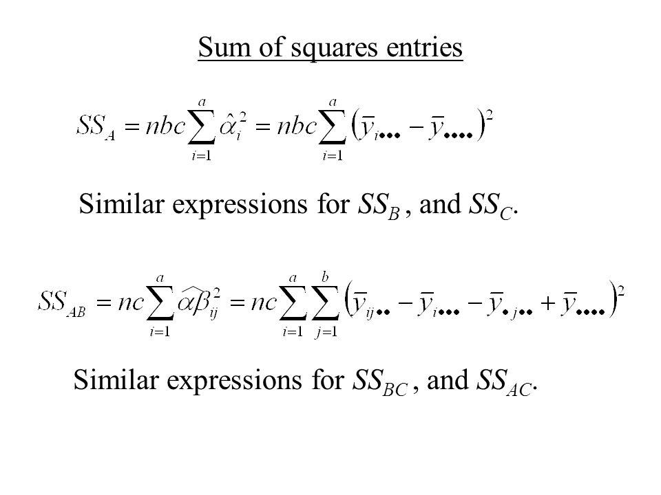 Sum of squares entries Finally