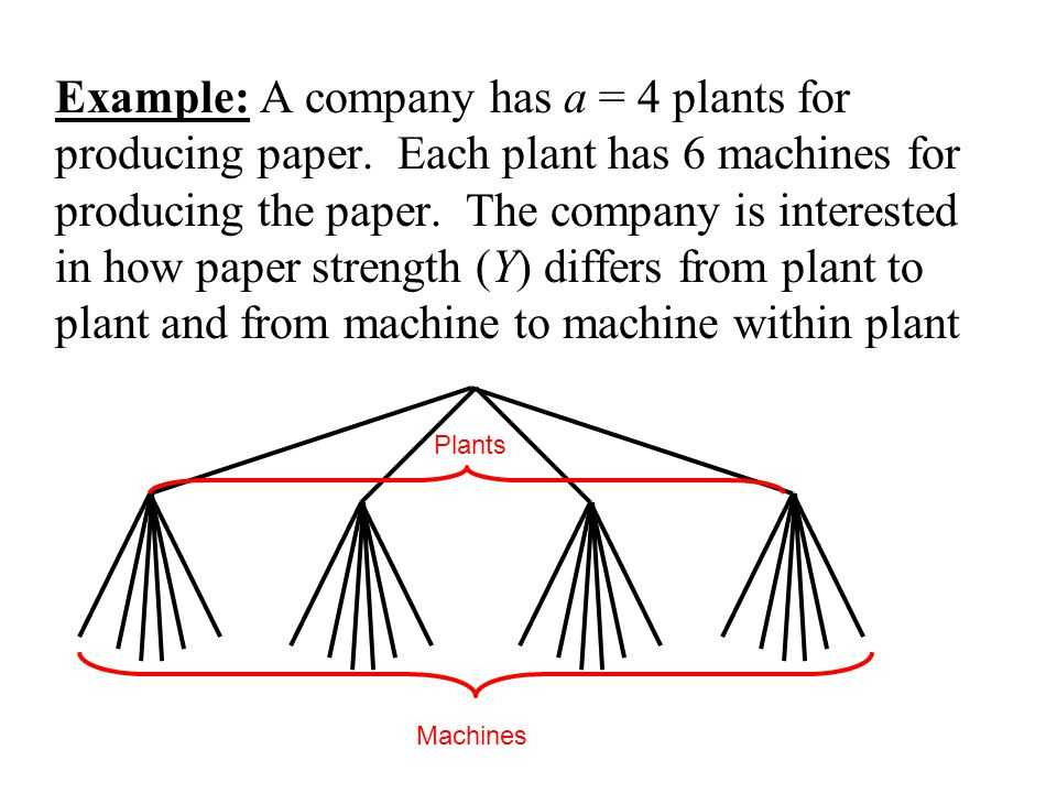 Example: A company has a = 4 plants for producing paper.
