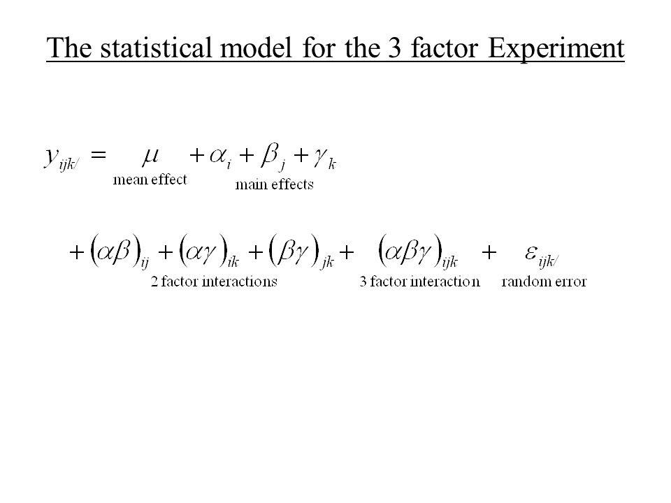 Anova table for the 3 factor Experiment SourceSSdfMSFp -value ASS A a - 1MS A MS A /MS Error BSS B b - 1MS B MS B /MS Error CSS C c - 1MS C MS C /MS Error ABSS AB (a - 1)(b - 1)MS AB MS AB /MS Error ACSS AC (a - 1)(c - 1)MS AC MS AC /MS Error BCSS BC (b - 1)(c - 1)MS BC MS BC /MS Error ABCSS ABC (a - 1)(b - 1)(c - 1)MS ABC MS ABC /MS Error ErrorSS Error abc(n - 1)MS Error