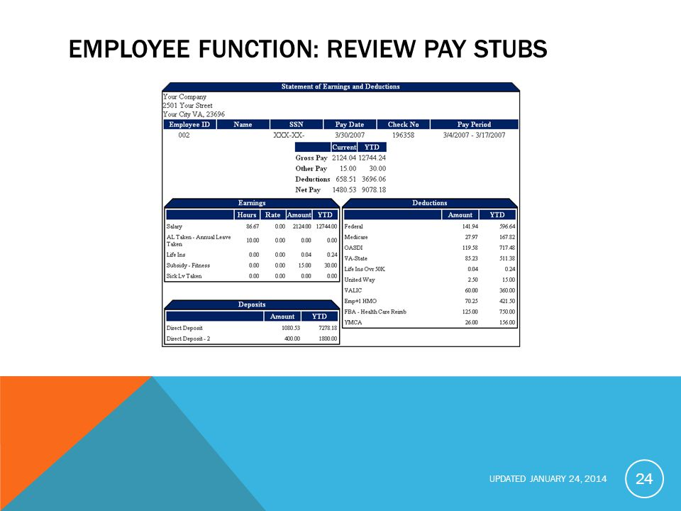 UPDATED JANUARY 24, 2014 EMPLOYEE FUNCTION: REVIEW PAY STUBS 24