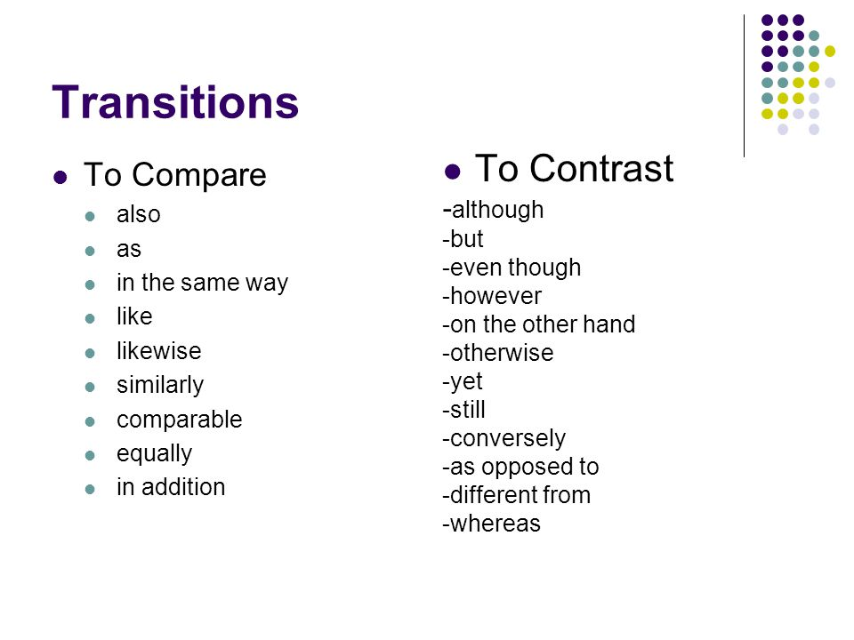 Transitions To Compare also as in the same way like likewise similarly comparable equally in addition To Contrast - although -but -even though -however -on the other hand -otherwise -yet -still -conversely -as opposed to -different from -whereas