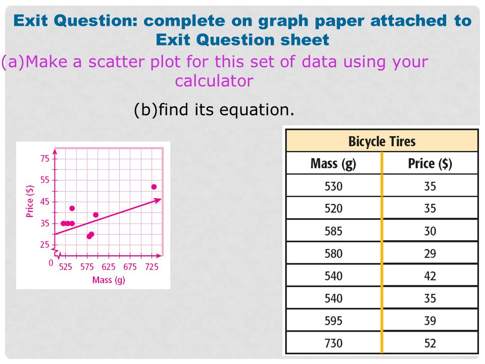 Exit Question: complete on graph paper attached to Exit Question sheet (a)Make a scatter plot for this set of data using your calculator (b)find its e