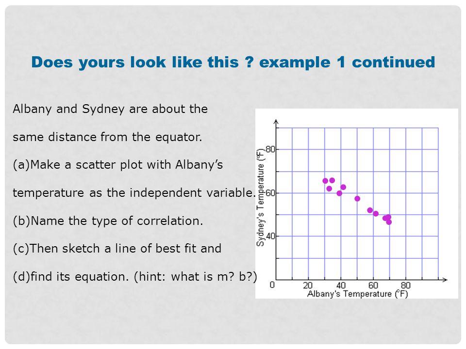 Holt McDougal Algebra 2 1-4 Curve Fitting with Linear Models b.