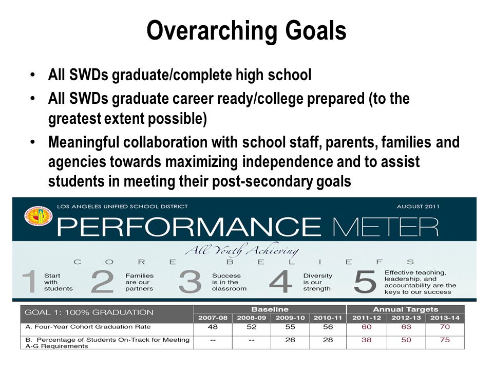 Overarching Goals All SWDs graduate/complete high school All SWDs graduate career ready/college prepared (to the greatest extent possible) Meaningful collaboration with school staff, parents, families and agencies towards maximizing independence and to assist students in meeting their post-secondary goals