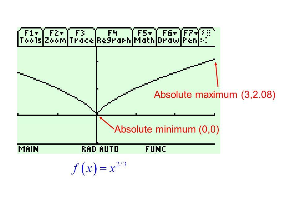 Absolute minimum (0,0) Absolute maximum (3,2.08)