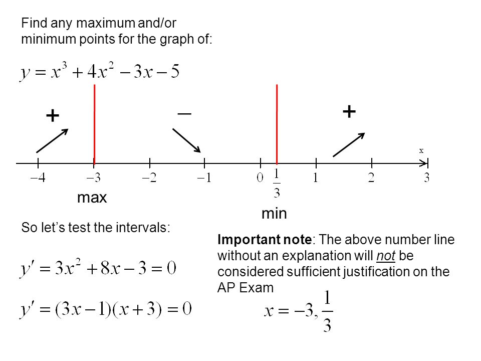 So let's test the intervals: +  + max min Find any maximum and/or minimum points for the graph of: Important note: The above number line without an explanation will not be considered sufficient justification on the AP Exam