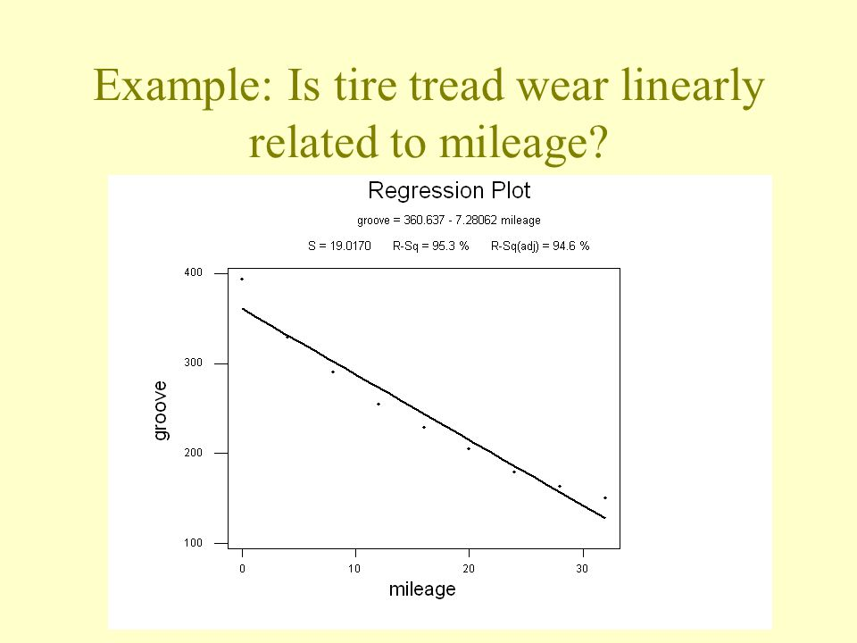 Example: Is tire tread wear linearly related to mileage?