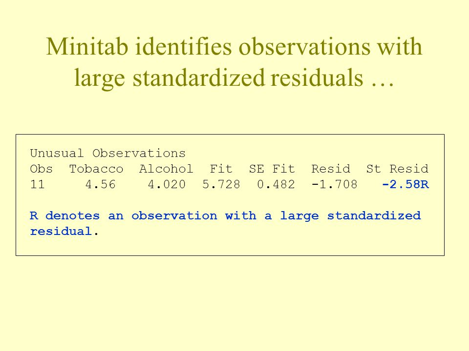 Minitab identifies observations with large standardized residuals … Unusual Observations Obs Tobacco Alcohol Fit SE Fit Resid St Resid 11 4.56 4.020 5.728 0.482 -1.708 -2.58R R denotes an observation with a large standardized residual.
